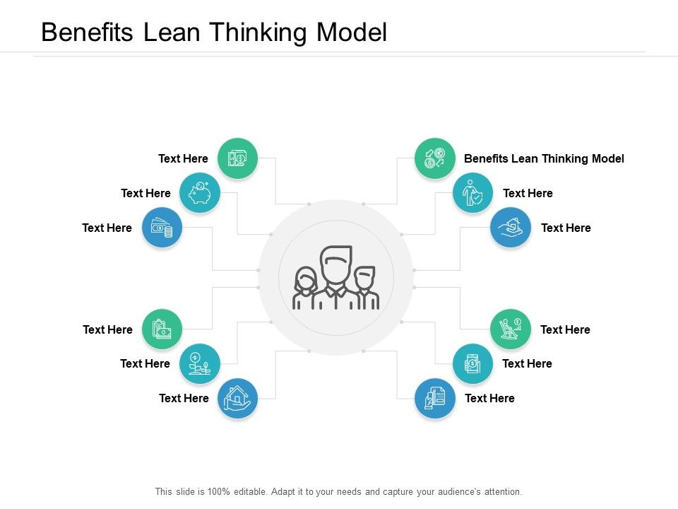Benefits Lean Thinking Model Ppt Powerpoint Presentation File Deck Cpb