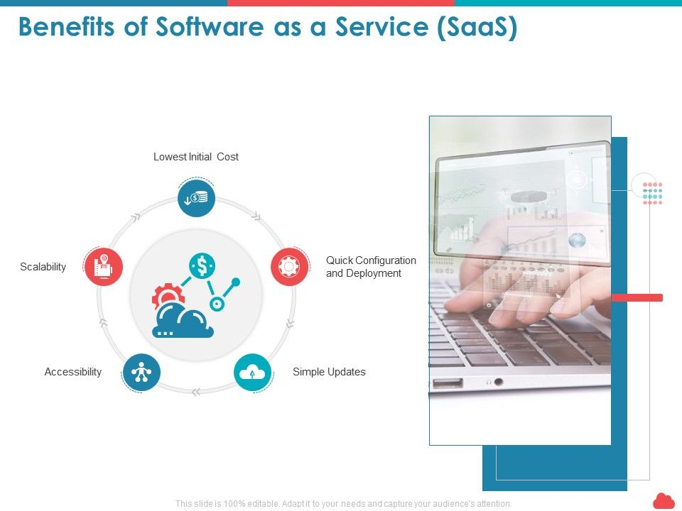 Benefits Of Software As A Service Saas Configuration Ppt Powerpoint Presentation Icon