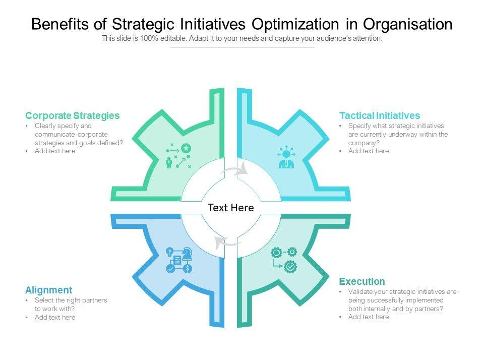 Benefits Of Strategic Initiatives Optimization In Organisation