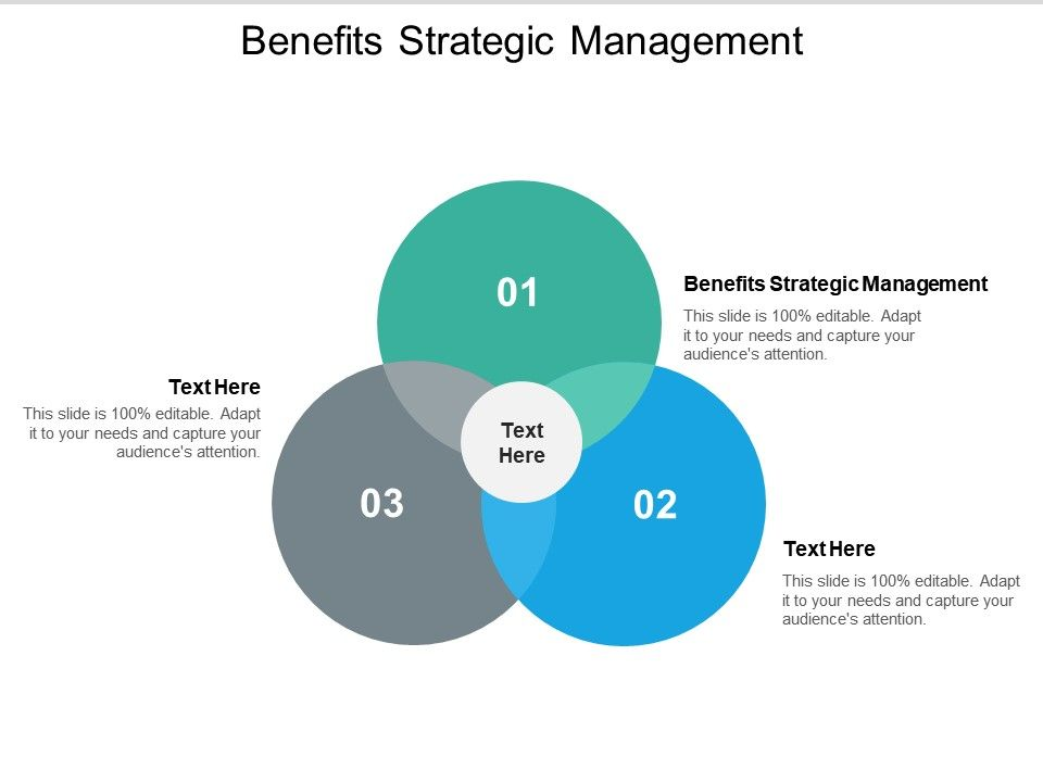 Benefits Strategic Management Ppt Powerpoint Presentation