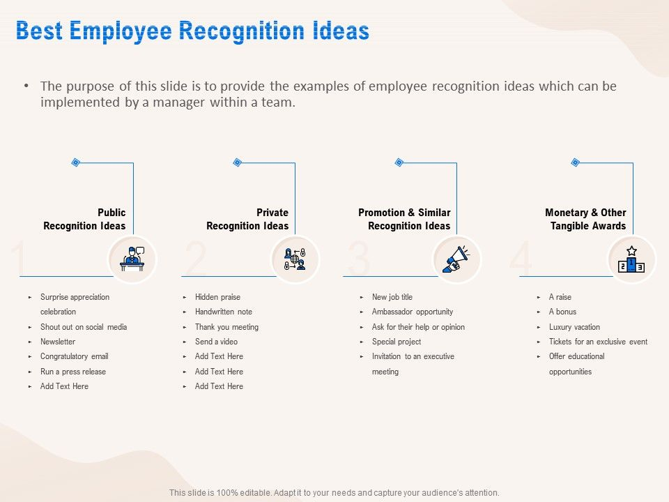 Best Employee Recognition Ideas Team Ppt Powerpoint Presentation Infographic Template