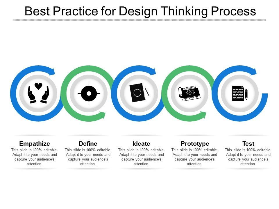 Best Practice For Design Thinking Process Powerpoint Slides Diagrams Themes For Ppt Presentations Graphic Ideas