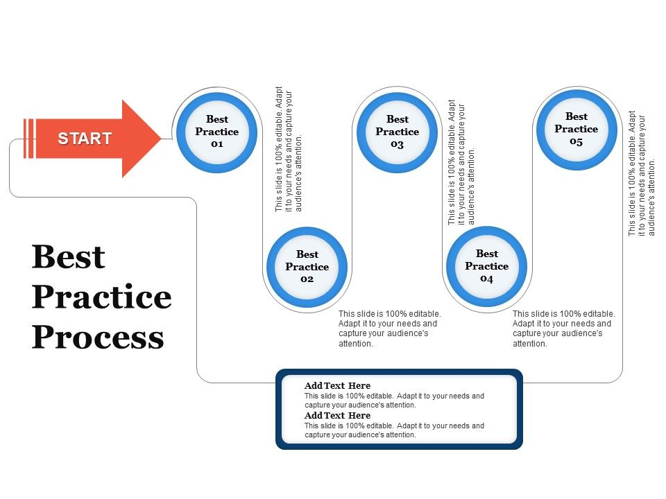 Best Practice Process Powerpoint Templates Designs Ppt