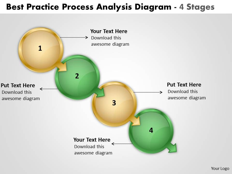 best_practice_process_analysis_diagram_4_stages_work_flow_chart_powerpoint_slides_Slide01