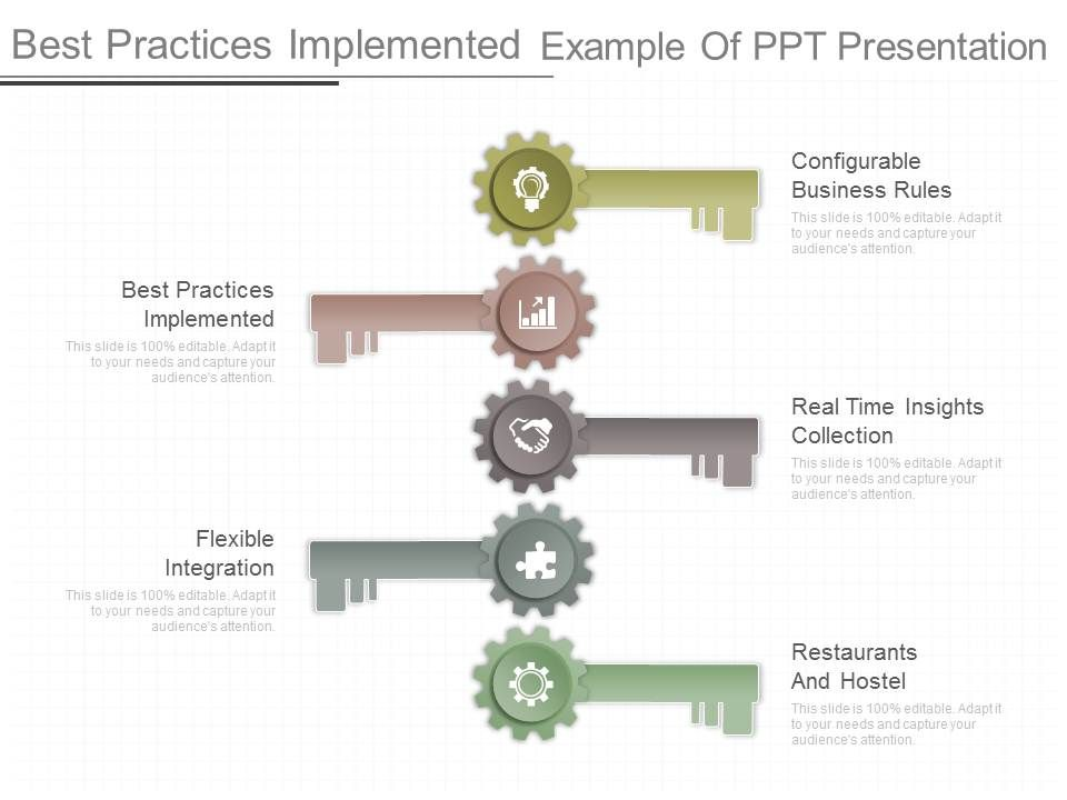 best practices implemented example of ppt presentation powerpoint