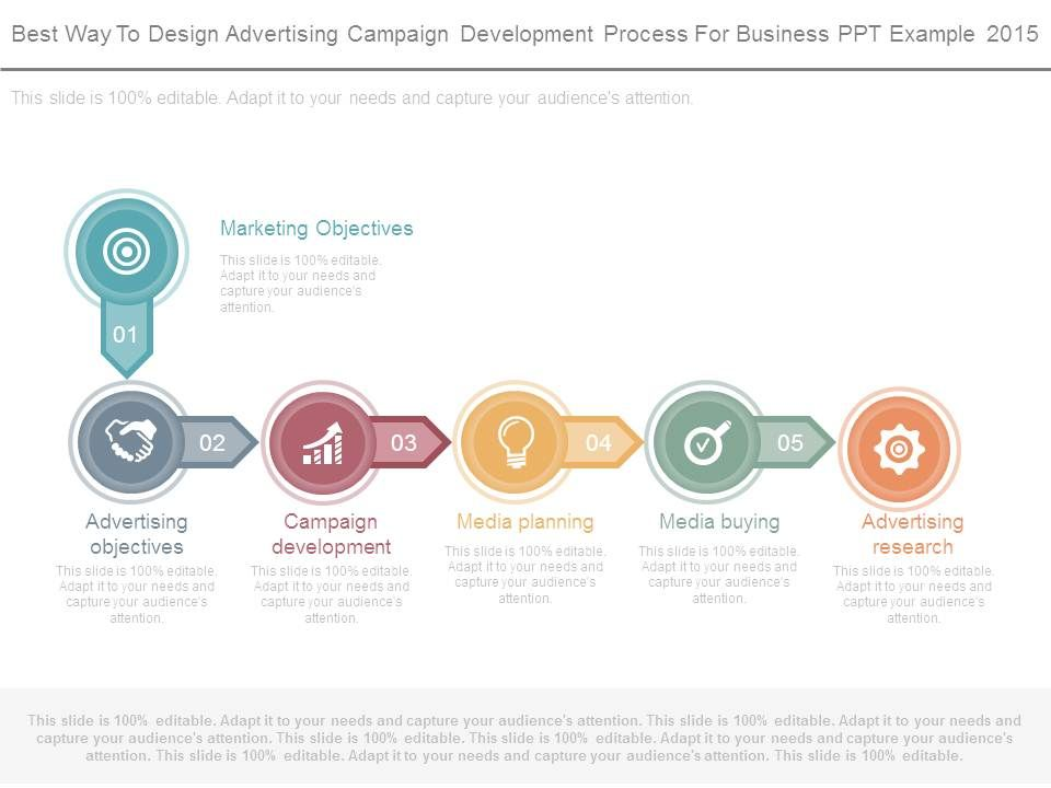 best_way_to_design_advertising_campaign_development_process_for_business_ppt_example_2015_slide01
