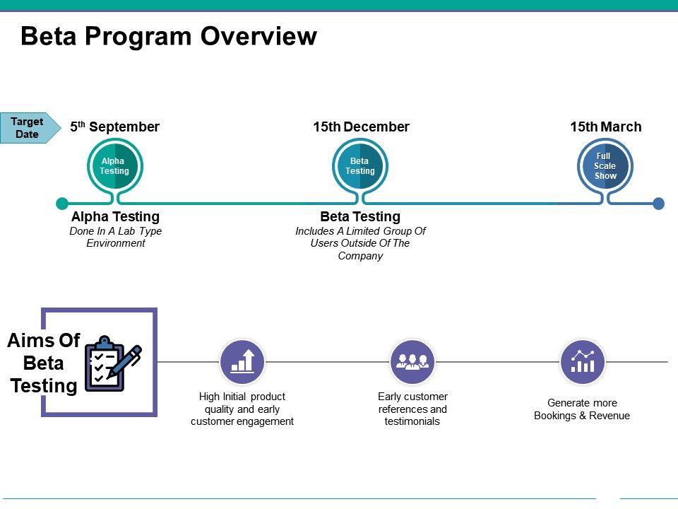 Beta Program Overview Point Slide Slide01 Slide02 Slide03