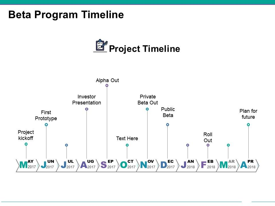 Beta Program Timeline Ppt Sample Slide01 Slide02 Slide03