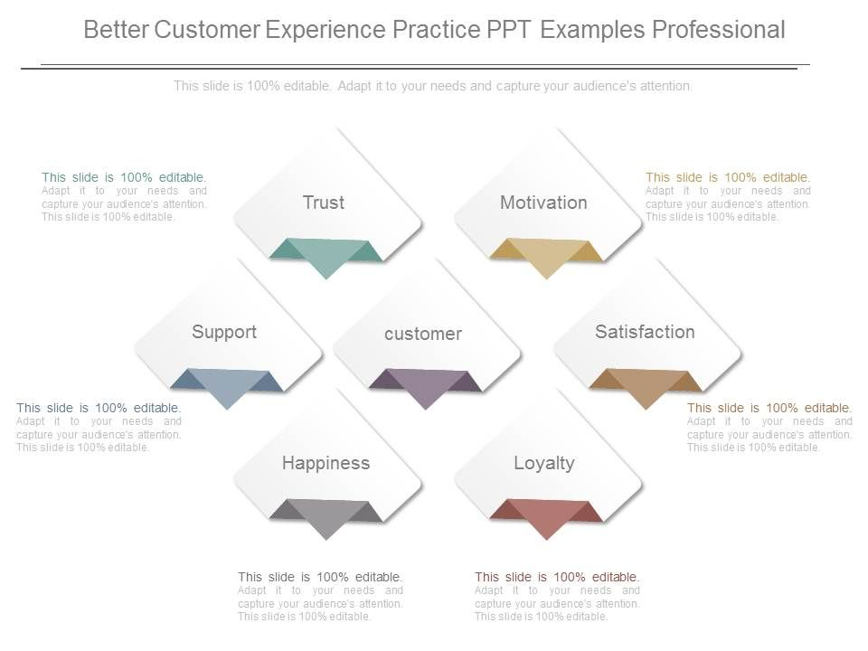 better_customer_experience_practice_ppt_examples_professional_Slide01