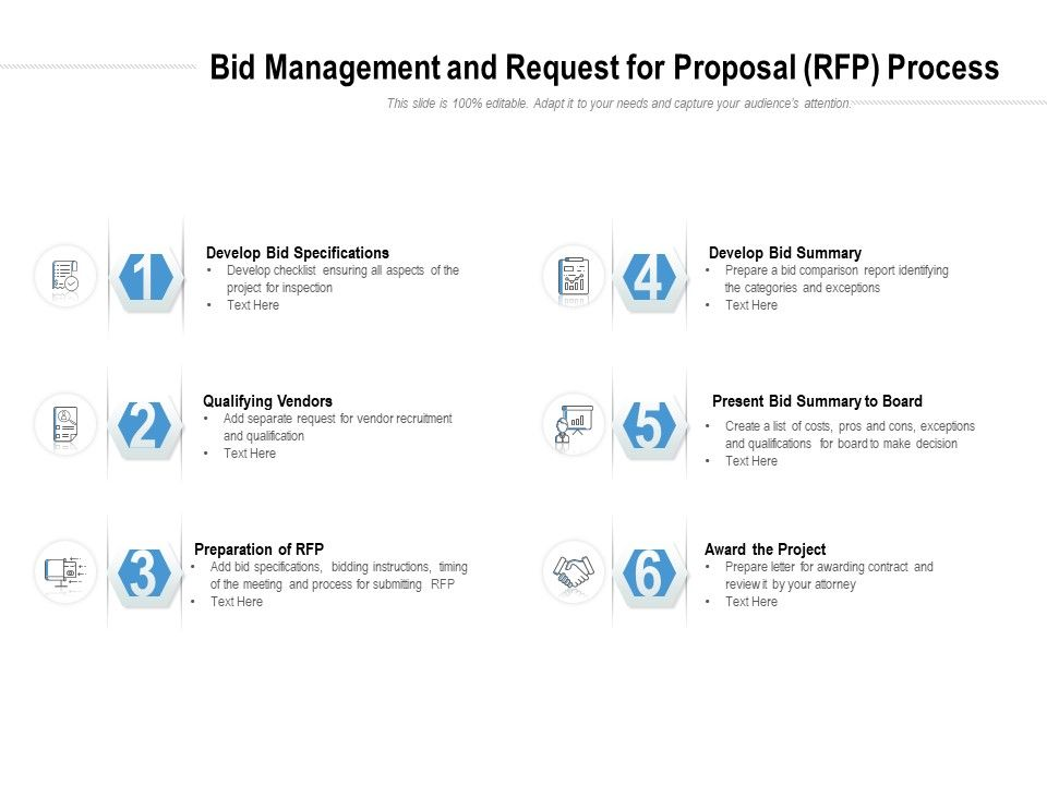 Bid Management And Request For Proposal Rfp Process Powerpoint Templates Download Ppt Background Template Graphics Presentation