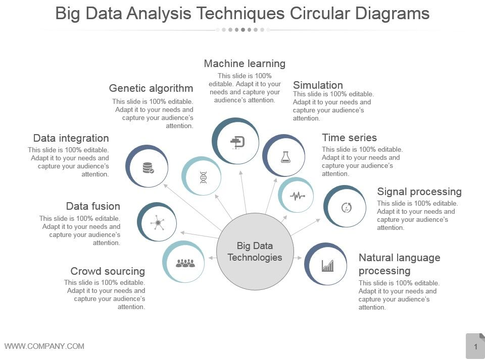 Big Data Analysis Techniques Circular Diagrams Powerpoint