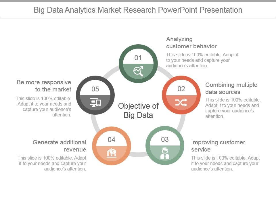 Big Data Analytics Market Research Powerpoint Presentation