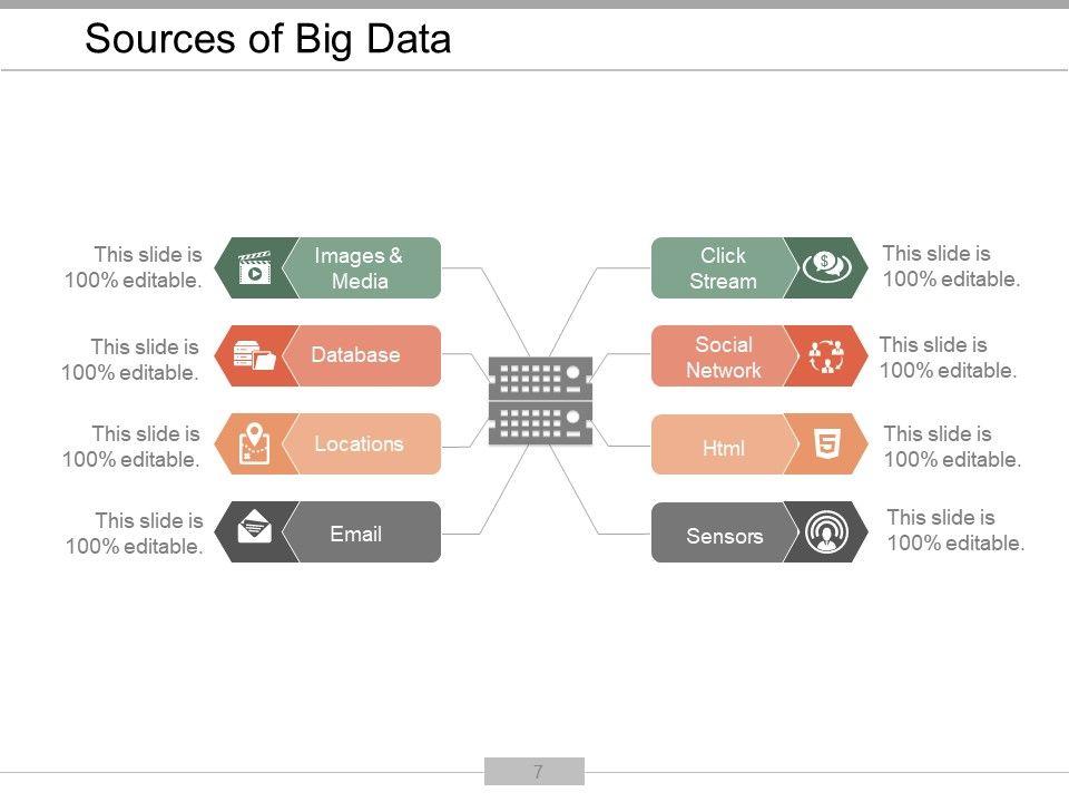 Big Data Analytics Powerpoint Presentation Slide | PowerPoint