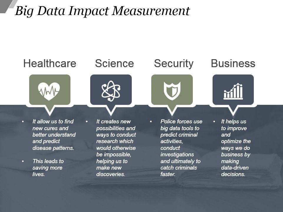 Big data impact measurement sample ppt presentation templates bigdataimpactmeasurementsamplepptpresentationslide01 bigdataimpactmeasurementsamplepptpresentationslide02 toneelgroepblik Image collections