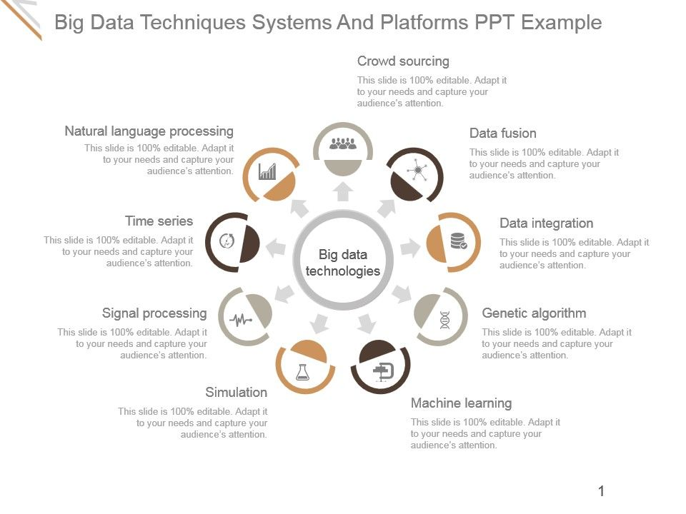 big_data_techniques_systems_and_platforms_ppt_example_Slide01