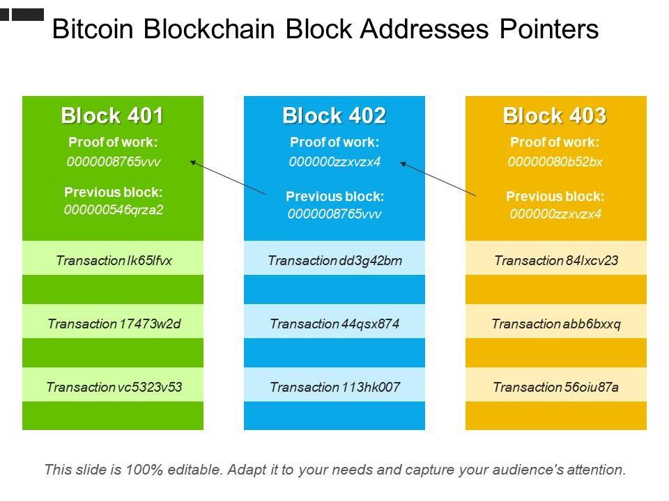 Bitcoin Blockchain Block Addresses Pointers Slide01 Slide02