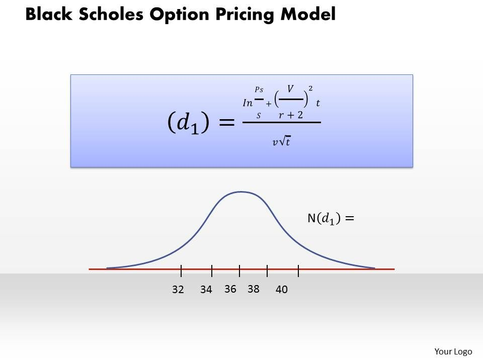 Fx options pricing models
