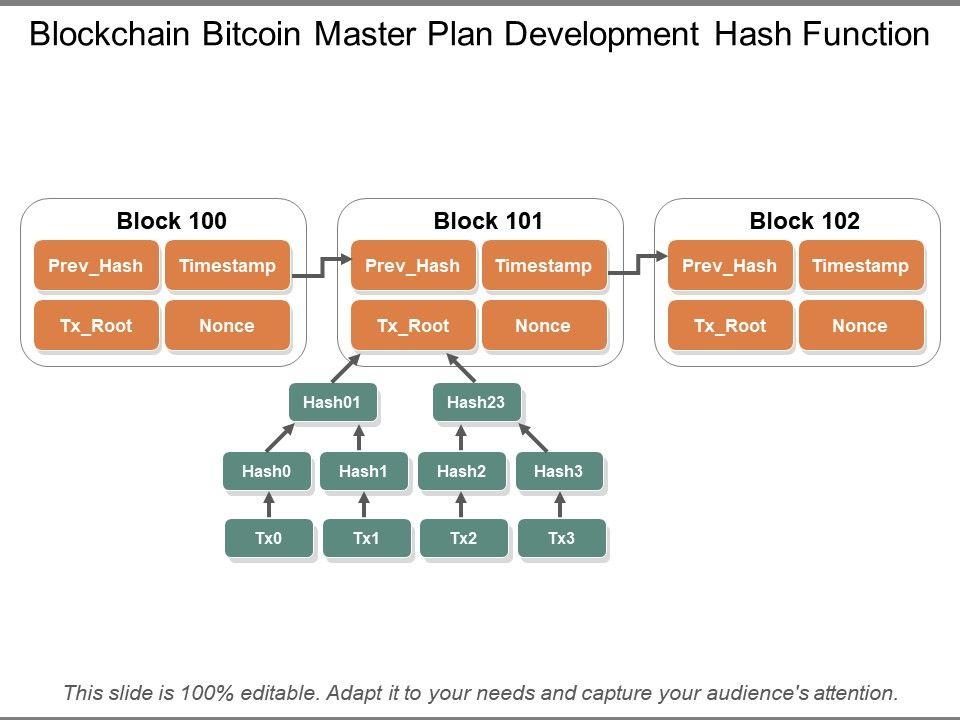 Blockchain Bitcoin Master Plan Development Hash Function | Templates ...
