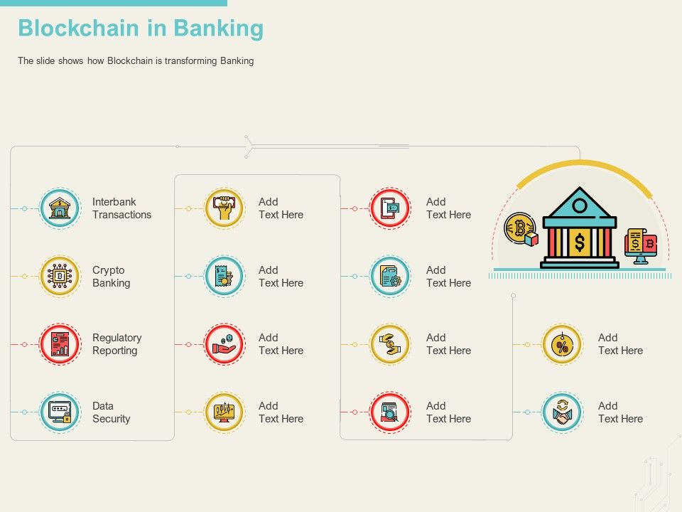 Blockchain In Banking Crypto Ppt Powerpoint Presentation Professional Layout