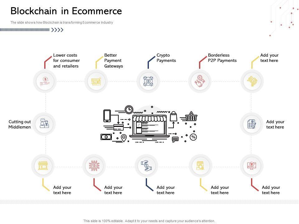 Blockchain In Ecommerce N524 Powerpoint Presentation Slides