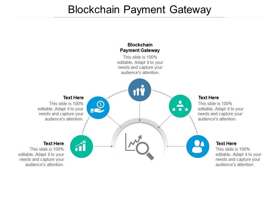 Blockchain Payment Gateway Ppt Powerpoint Presentation File Shapes Cpb