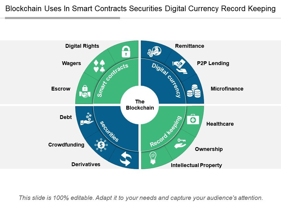 Blockchain Uses In Smart Contracts Securities Digital Currency Record Keeping Slide01