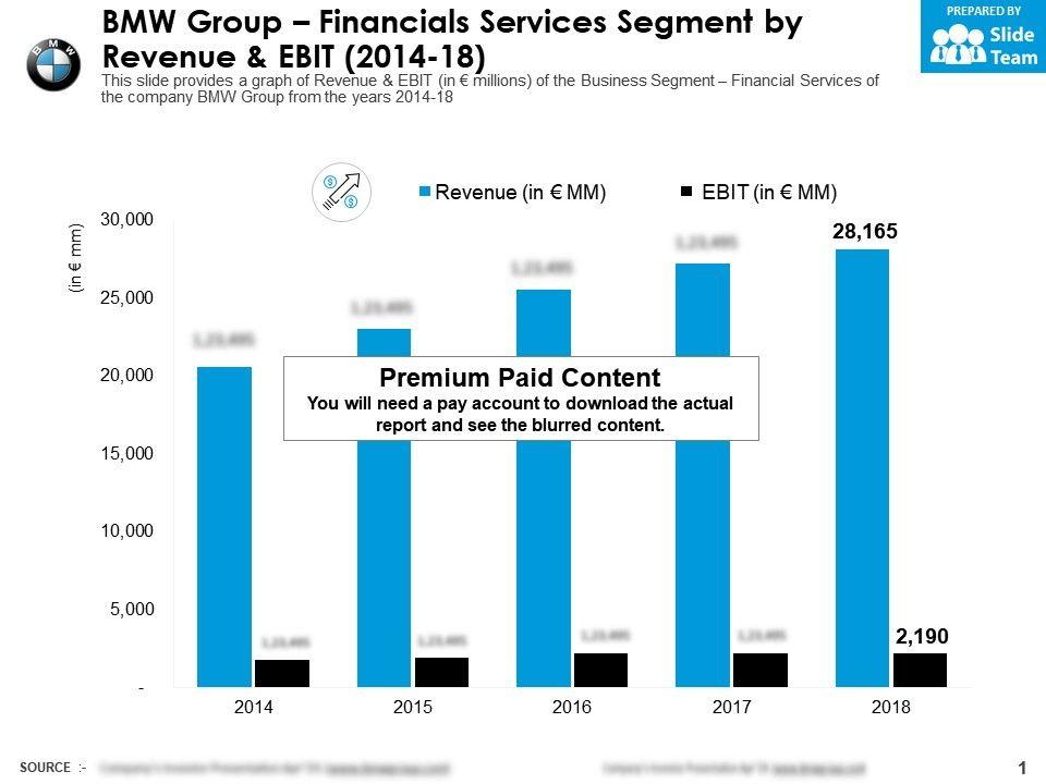Bmw Group Financials Services Segment By Revenue And Ebit 2014 18 Powerpoint Presentation Designs Slide Ppt Graphics Presentation Template Designs