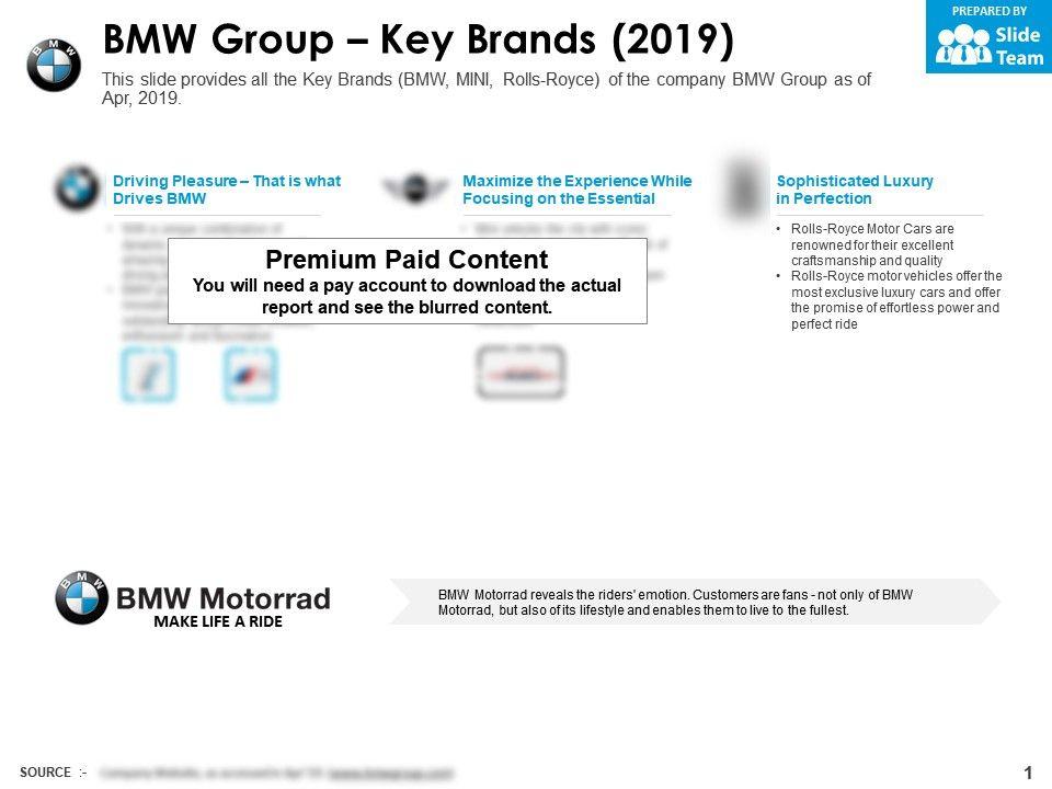 BMW group key brands 2019   Template Presentation   Sample of PPT