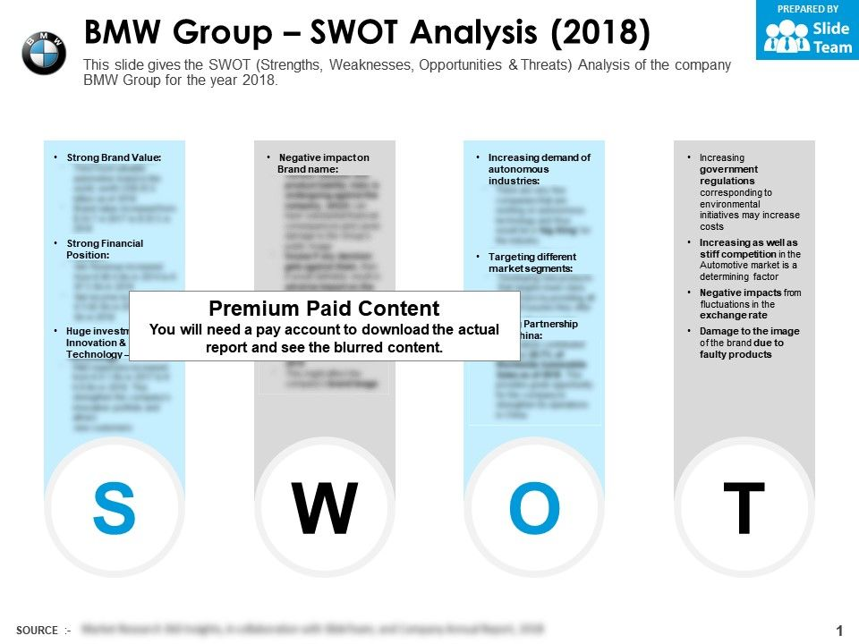 BMW group swot analysis 2018 | PowerPoint Presentation