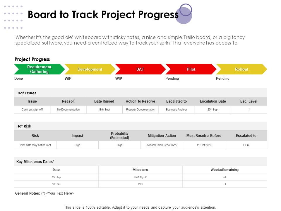 Board To Track Project Progress Business Ppt Powerpoint Presentation Pictures Portfolio