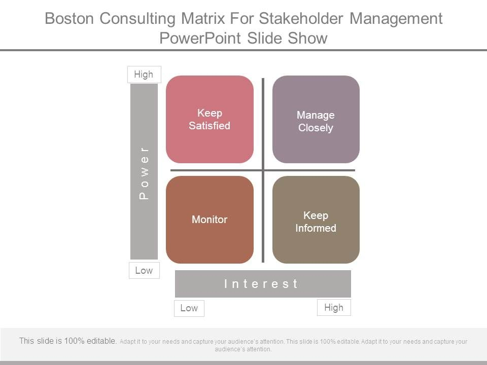 boston consulting matrix for stakeholder management powerpoint, Presentation templates