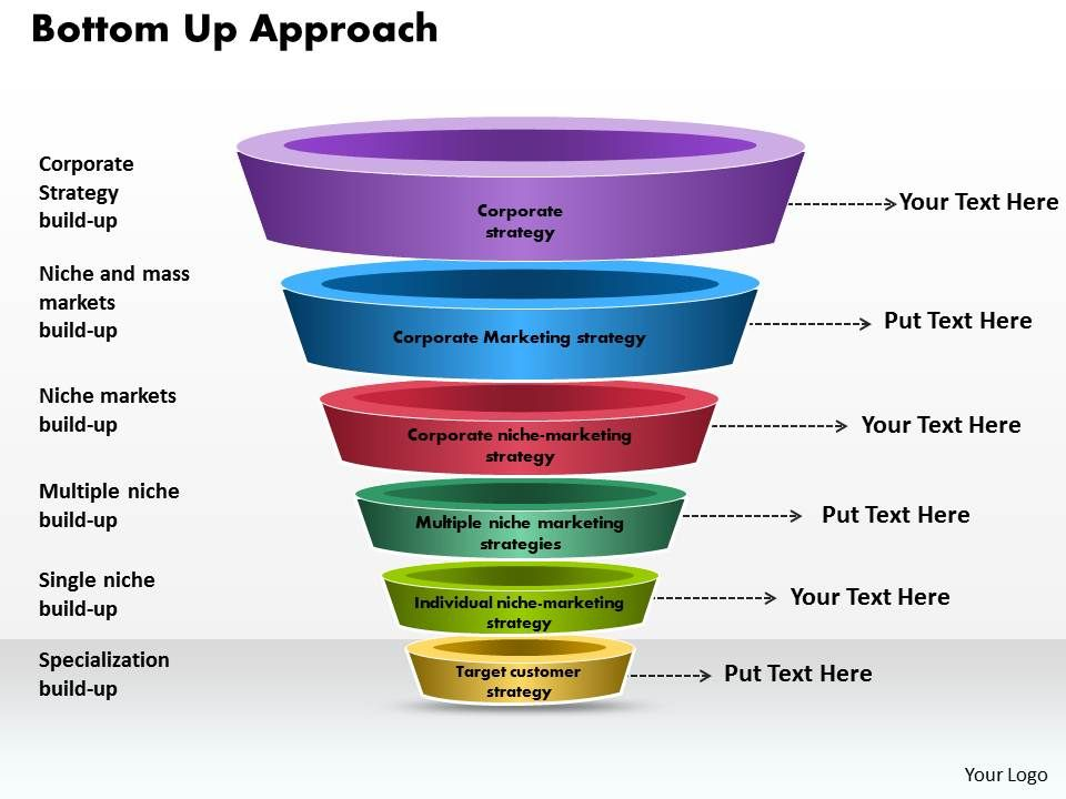 Bottom Up Approach Powerpoint Presentation Slide Template