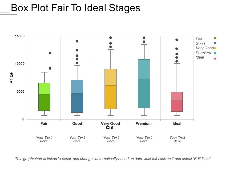 Box plot fair to ideal stages powerpoint presentation pictures boxplotfairtoidealstagesslide01 boxplotfairtoidealstagesslide02 boxplotfairtoidealstagesslide03 boxplotfairtoidealstagesslide04 ccuart Image collections