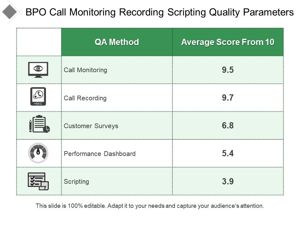 bpo_call_monitoring_recording_scripting_quality_parameters_Slide01