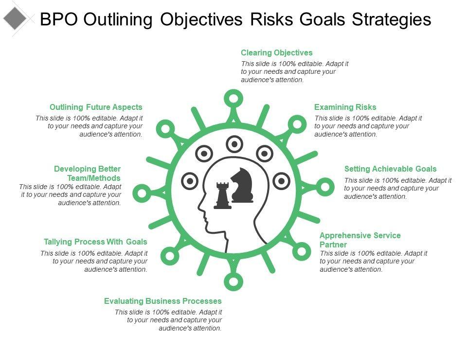 bpo_outlining_objectives_risks_goals_strategies_Slide01