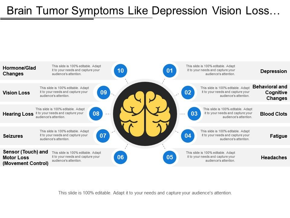 Brain Tumor Symptoms Like Depression Vision Loss And