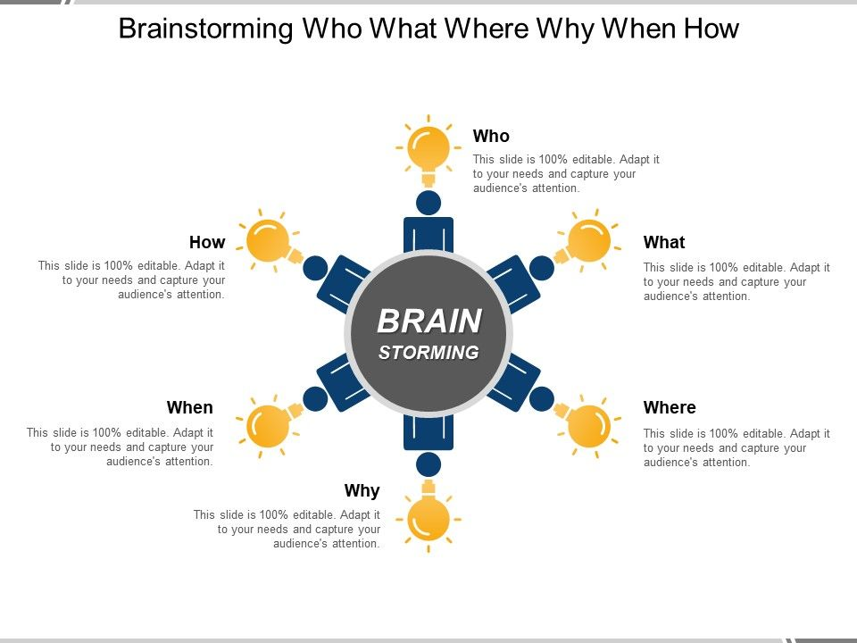brainstorming_who_what_where_why_when_how_Slide01