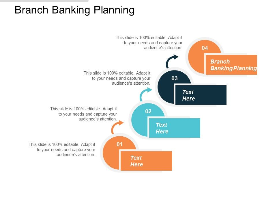 Branch Banking Planning Ppt Powerpoint Presentation