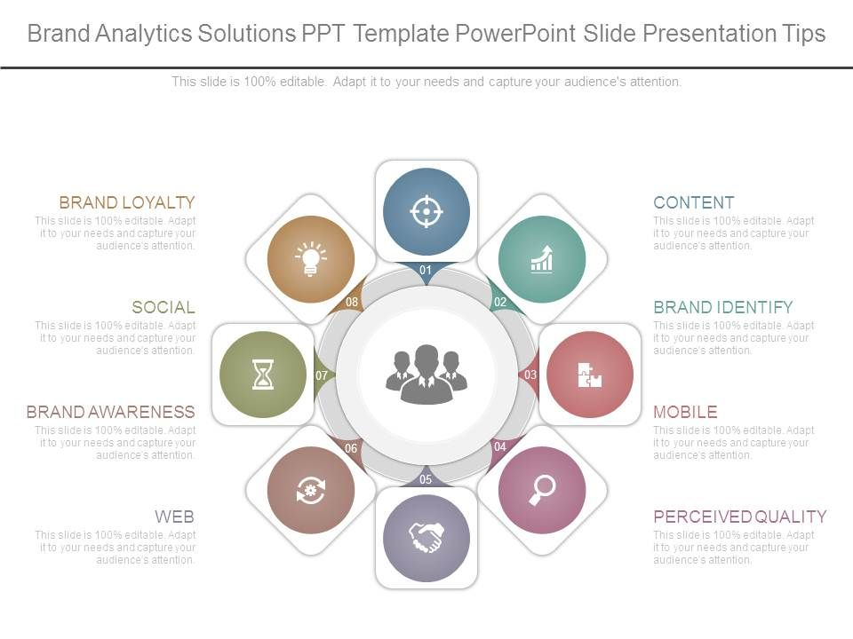 Brand Analytics Solutions Ppt Template Powerpoint Slide Presentation