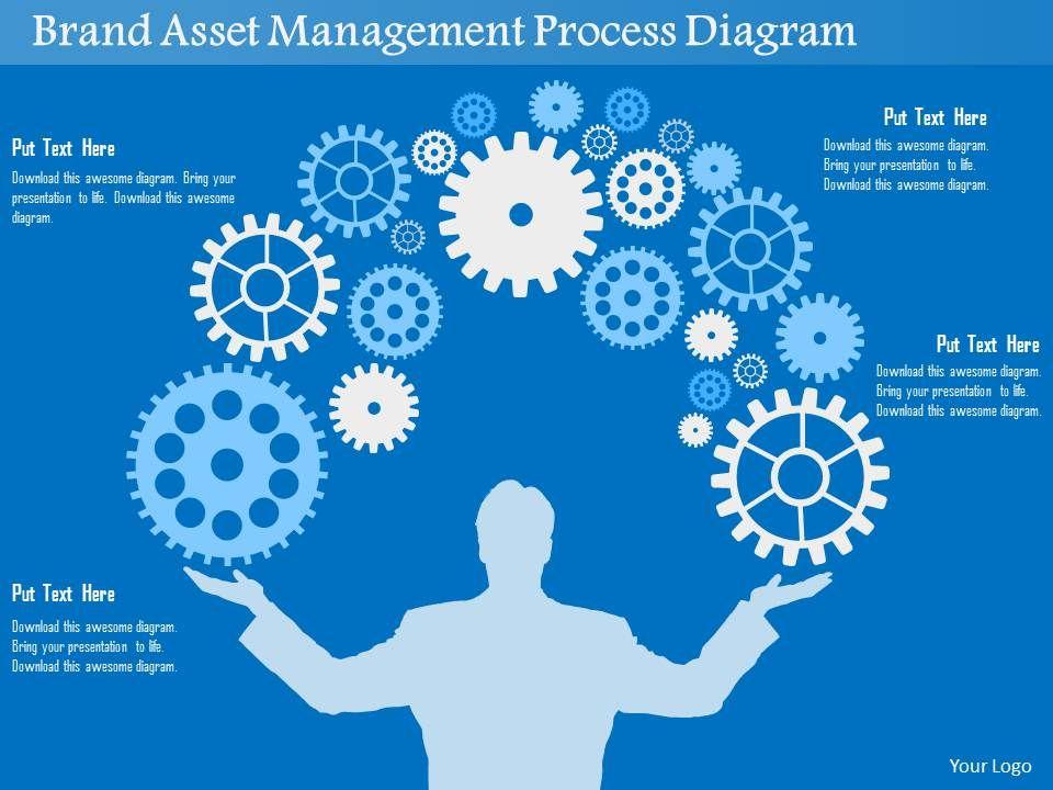 brand asset management process diagram flat powerpoint design