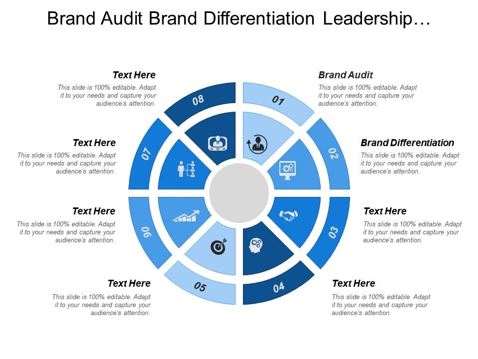 Brand Audit Brand Differentiation Leadership Adoption Brand Strategy Powerpoint Slide Clipart Example Of Great Ppt Presentations Ppt Graphics