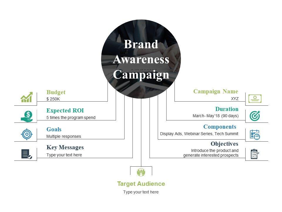 Brand Awareness Campaign Powerpoint Images Slide01 Slide02 Slide03