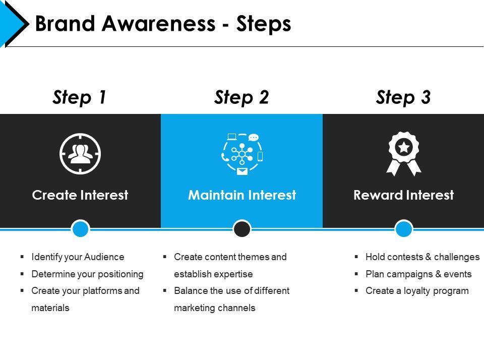 3 Schritte zu Brand Awareness
