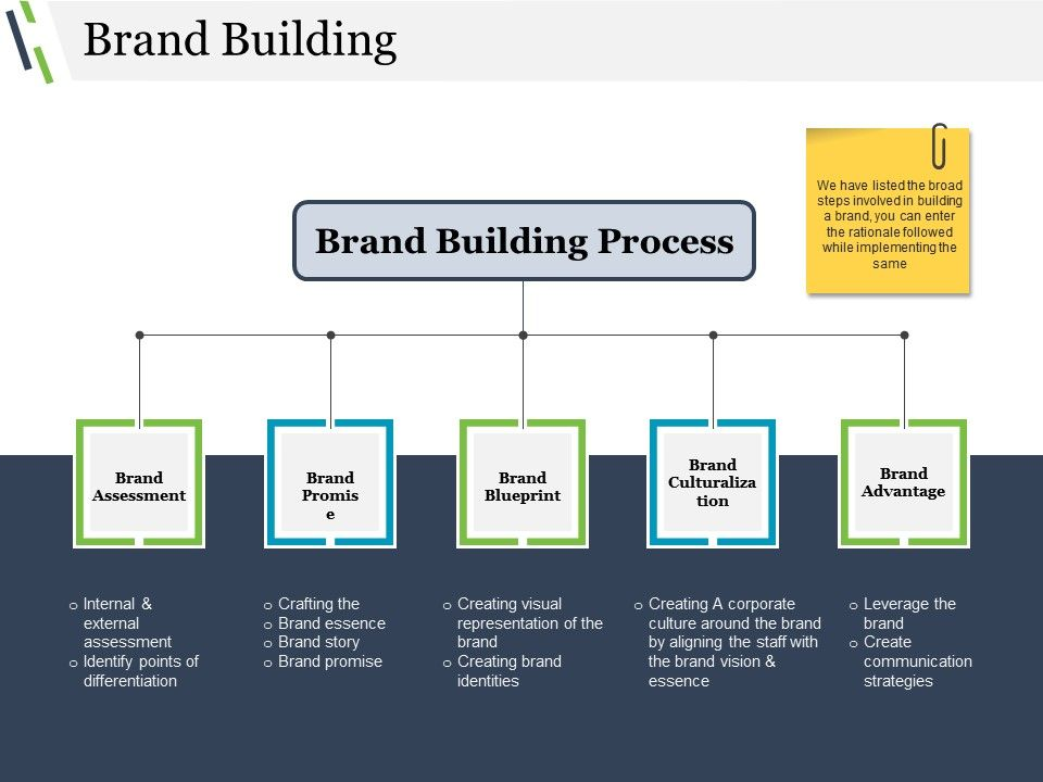 Brand building powerpoint slide background picture powerpoint brandbuildingpowerpointslidebackgroundpictureslide01 brandbuildingpowerpointslidebackgroundpictureslide02 maxwellsz