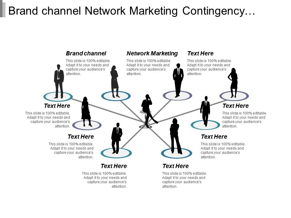 Brand Channel Network Marketing Contingency Leadership Theory