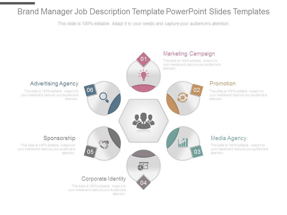 Superb Brand_manager_job_description_template_powerpoint_slides_templates_Slide01.  Brand_manager_job_description_template_powerpoint_slides_templates_Slide02