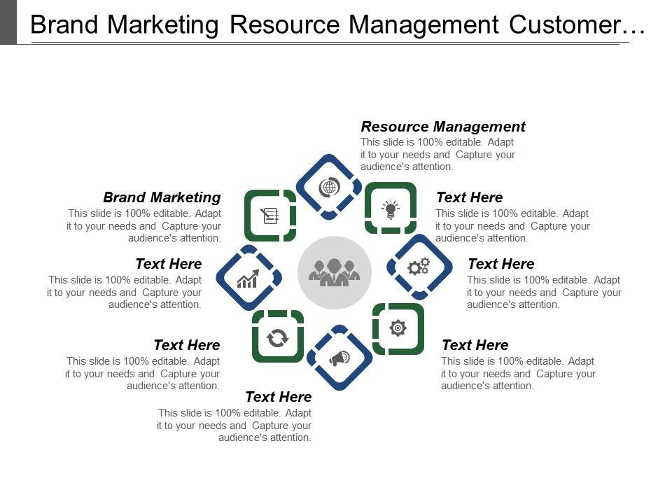 brand marketing resource management customer management employee
