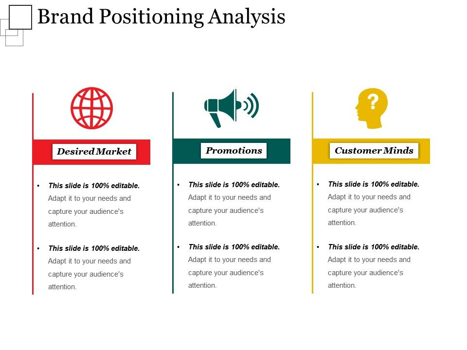 Brand positioning analysis powerpoint templates for Brand assessment template