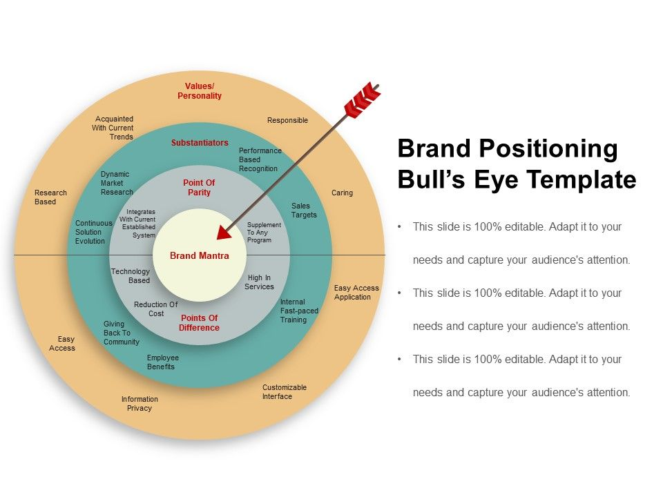 Brand Positioning Bulls Eye Template Powerpoint Guide | Graphics ...