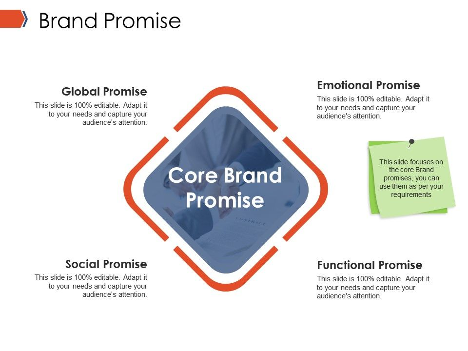Brand promise ppt example powerpoint design template sample brandpromisepptexampleslide01 brandpromisepptexampleslide02 brandpromisepptexampleslide03 brandpromisepptexampleslide04 maxwellsz